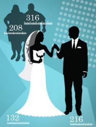 Schudnúť a vydať sa